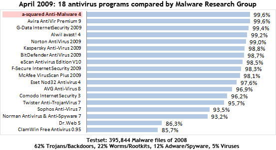 antivirustest_mrg_200904_en.png