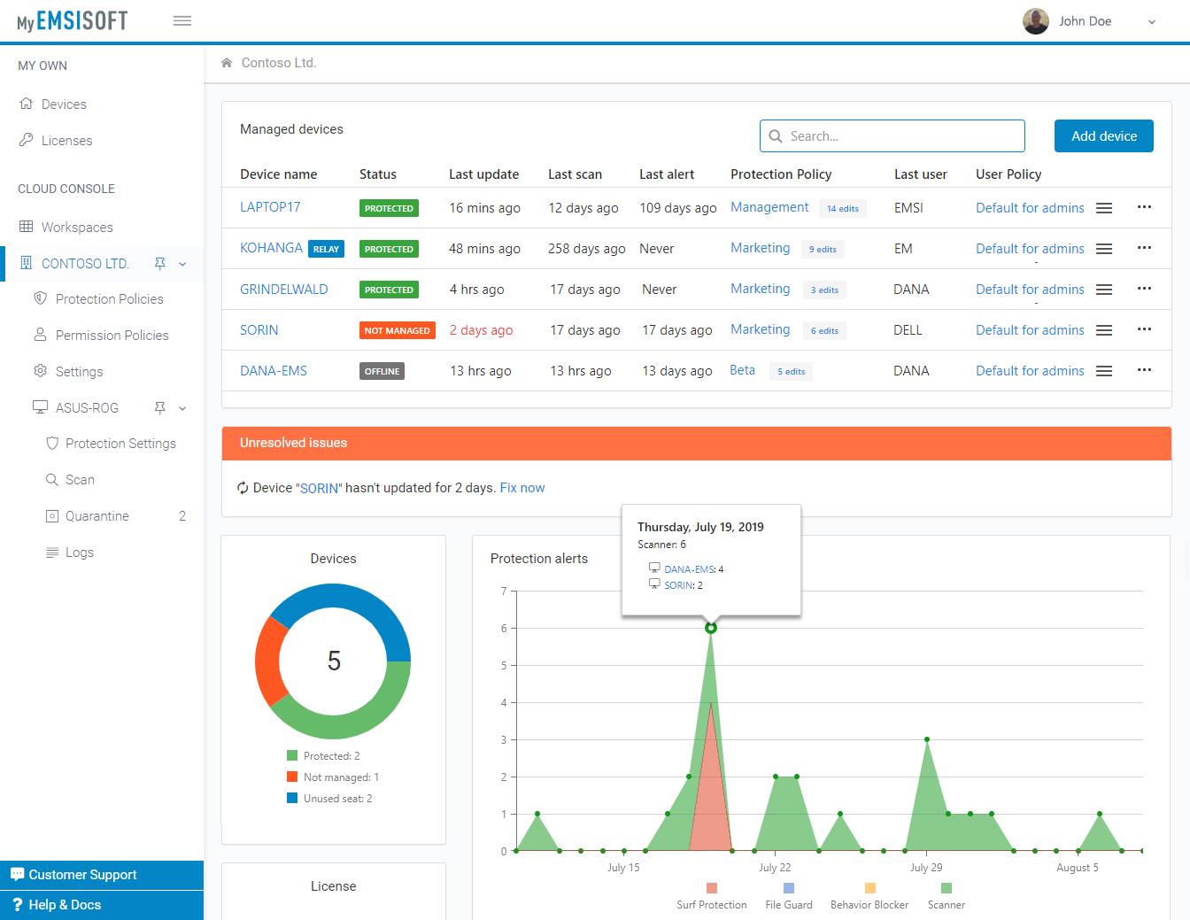 Einfache Verwaltung Ihres Unternehmensschutzes mit Emsisoft Cloud Console